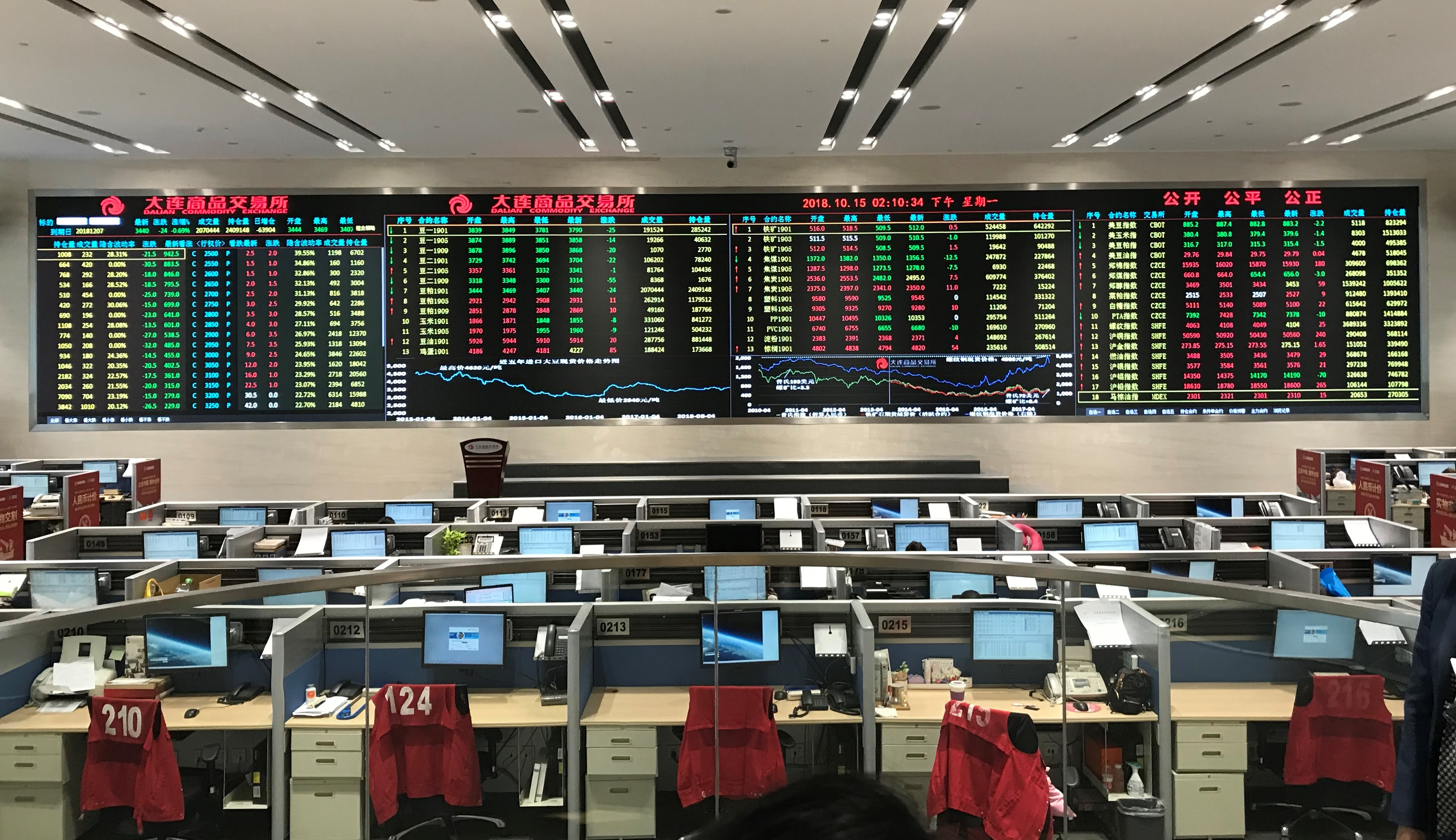 DCE trading floor